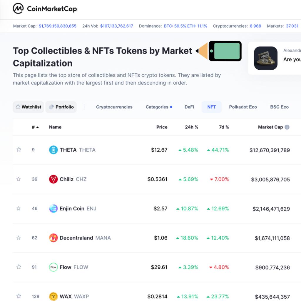 Top Collectibles & NFTs Tokens und ihre Marktkapitalisierung