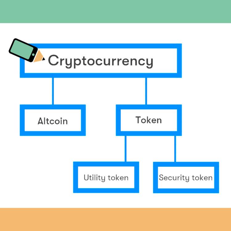 krypto-token für 2021 zu investieren wo bitcoin sicher kaufen